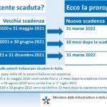 Proroghe patenti e revisioni